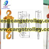 Large picture Manual chain hoists instruction and pictures
