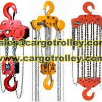 Large picture Chain pulley blocks manual instruction